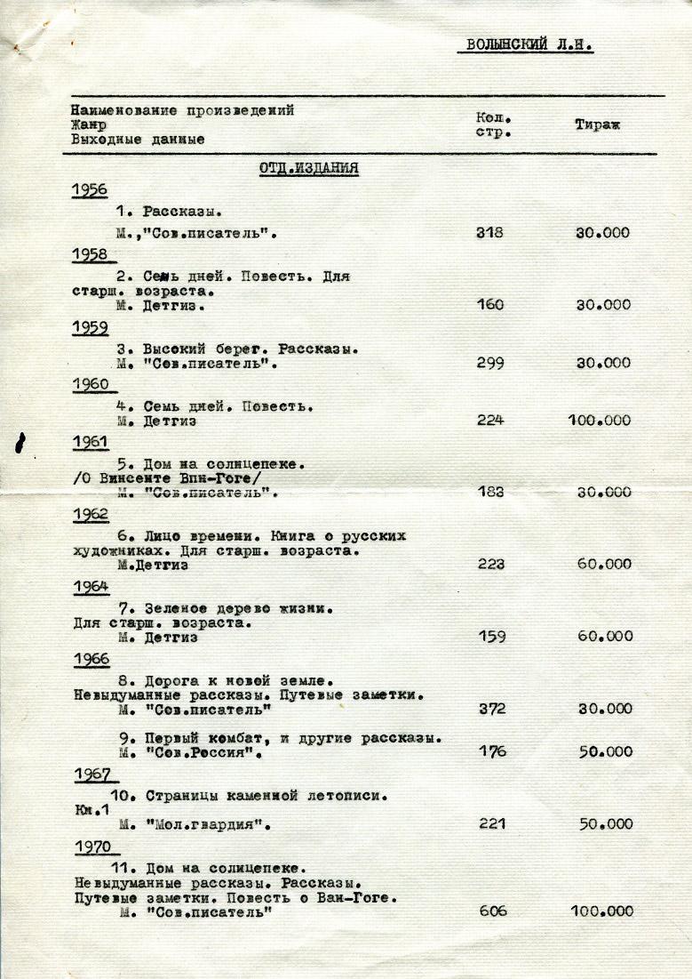 BibliografiaVolynDo1970001